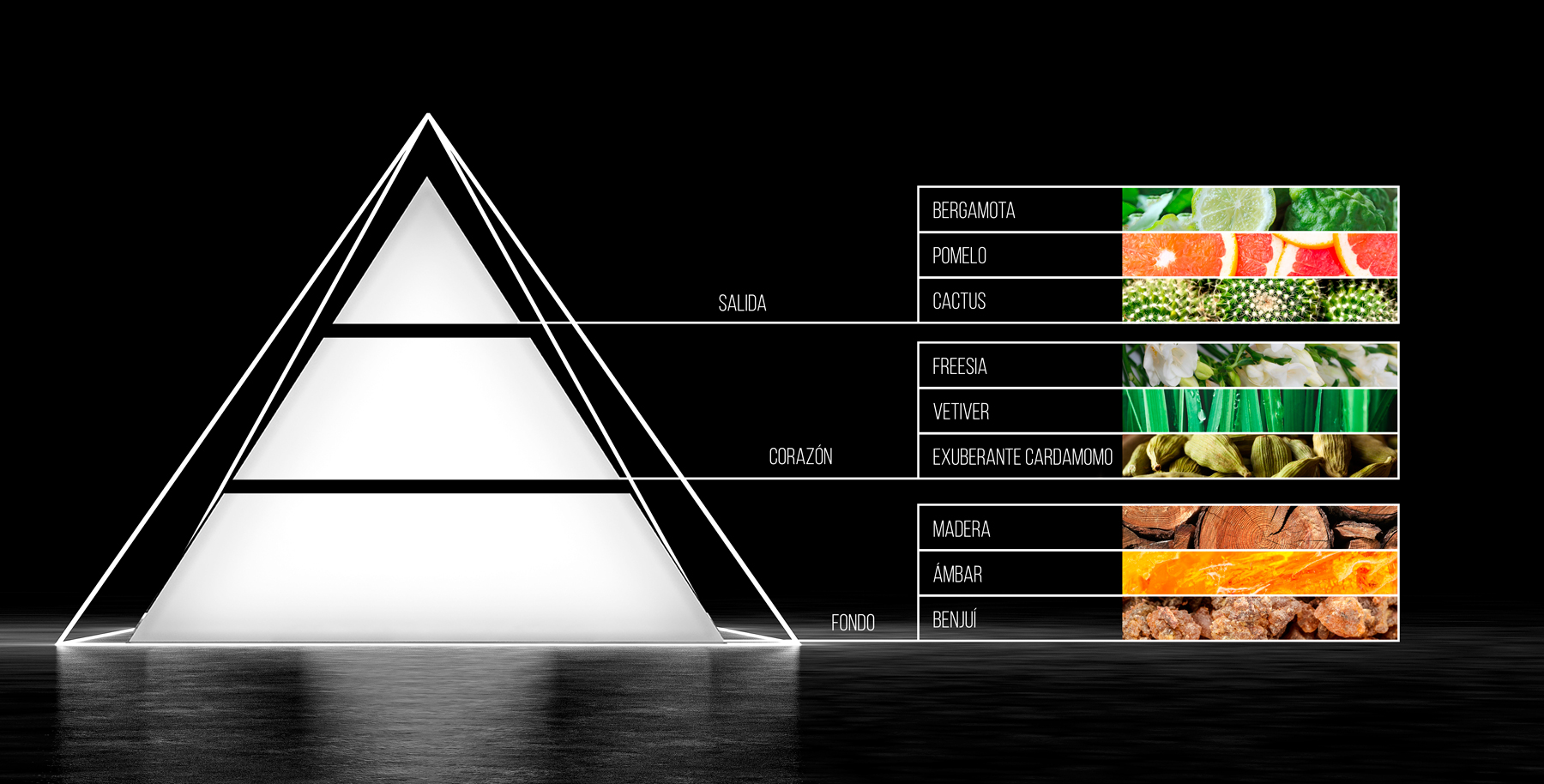 Silbon - Perfume - Pirámide